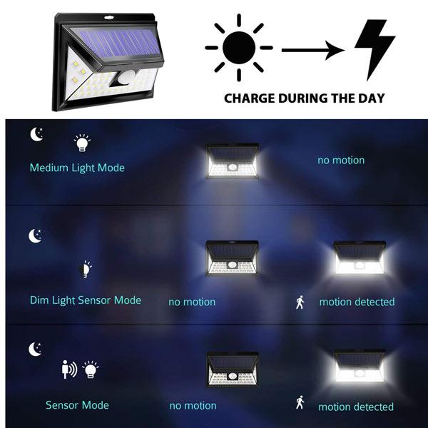 Wireless led Solar motion sensor light