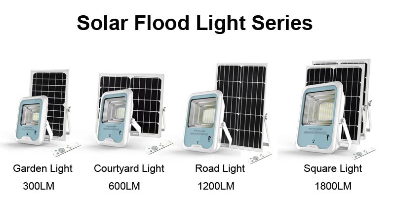 intelligent Solar Powered Motion sensor Security Light